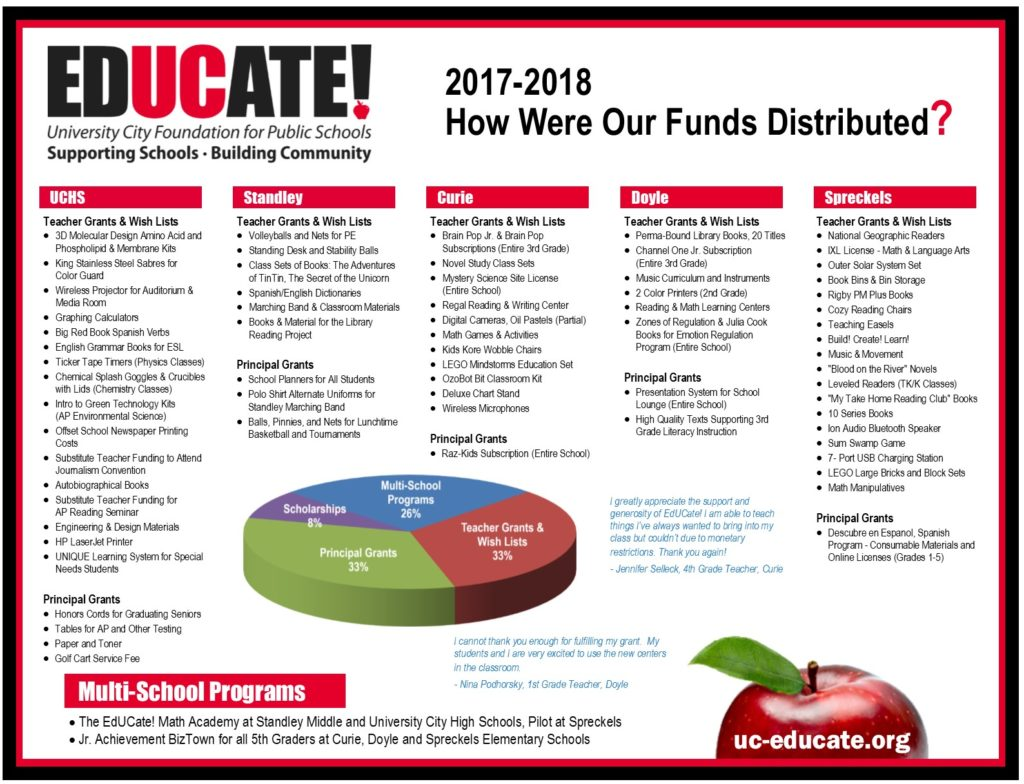 EdUCate! School Handout 2018